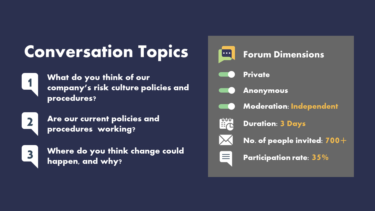 Culture risk audit focus questions and online forum dimensions